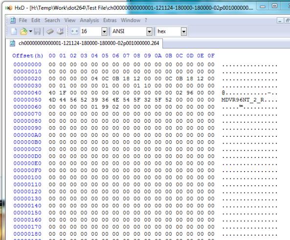 Start of Data in HXD